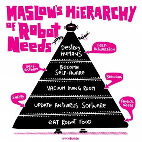robot-needs